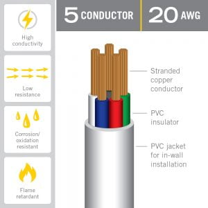 5C 20AWG In-Wall Cable (26 ft. / 8m)