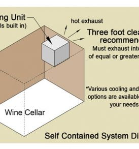 Winemate Htd Series Cooling Units Cools From 90 200 Cu Wine