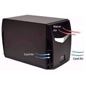 TTW018 with Heater Wine Cellar Cooling Unit (for cellars up to 1,200cuft)